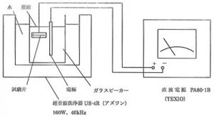 テスト方法概略図