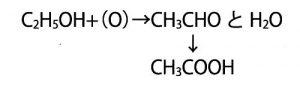エタノール蟻酸化プロセス